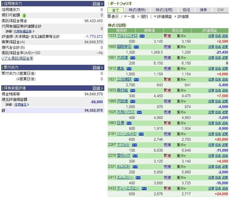 f:id:uki-profit:20171121212654j:plain
