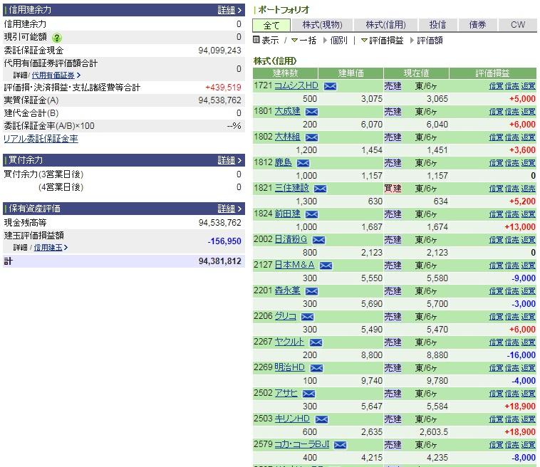 f:id:uki-profit:20171129213405j:plain