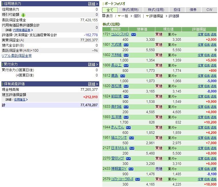f:id:uki-profit:20171225174115j:plain