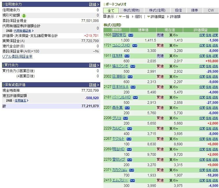 f:id:uki-profit:20171228213810j:plain