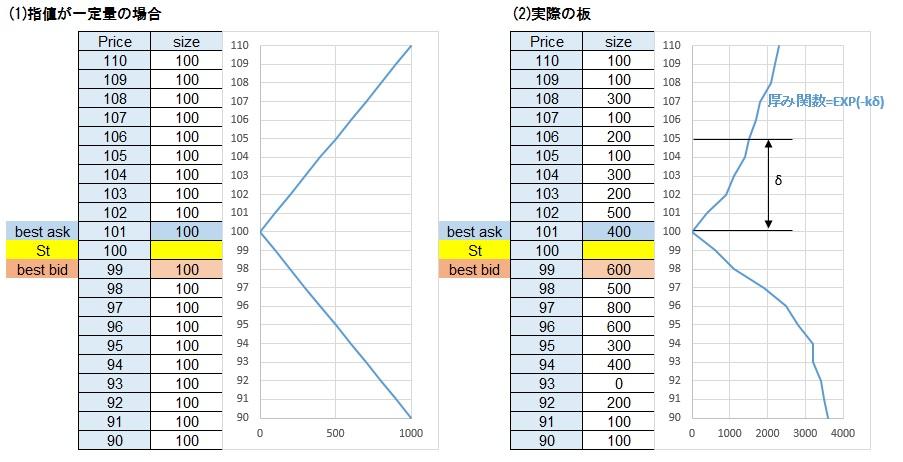 f:id:uki-profit:20180212110628j:plain