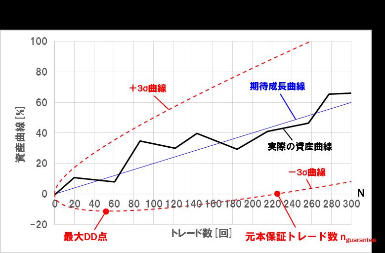 f:id:uki-profit:20180325150855p:plain