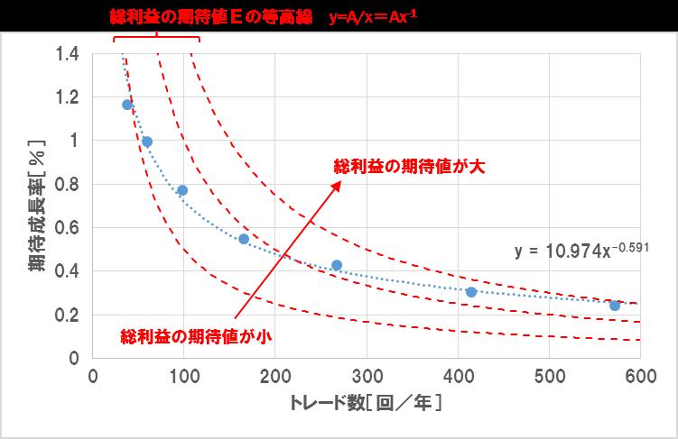 f:id:uki-profit:20180327133519p:plain