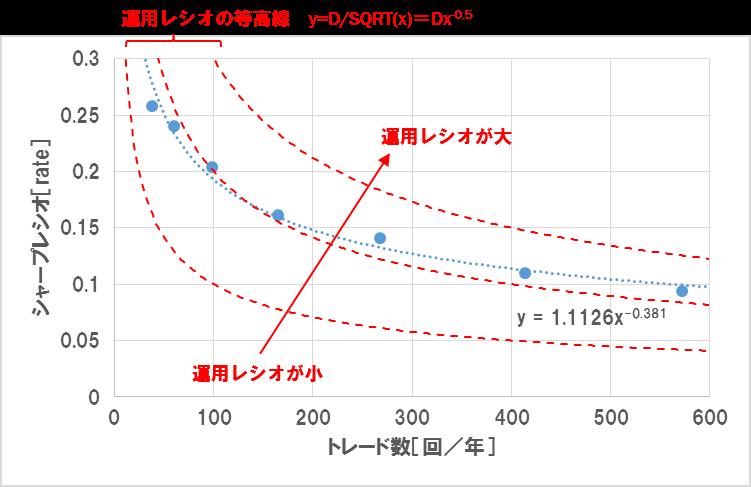 f:id:uki-profit:20180327133925p:plain