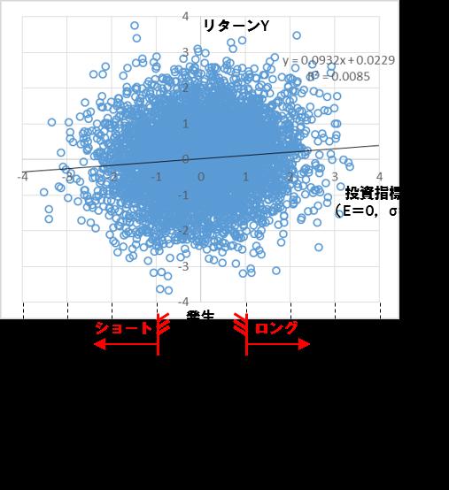 f:id:uki-profit:20180401112656p:plain
