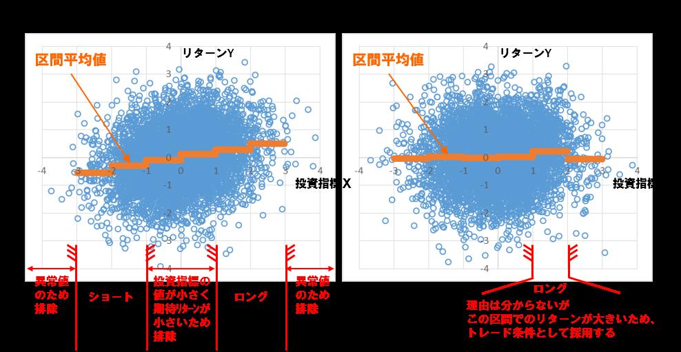 f:id:uki-profit:20180401134325p:plain