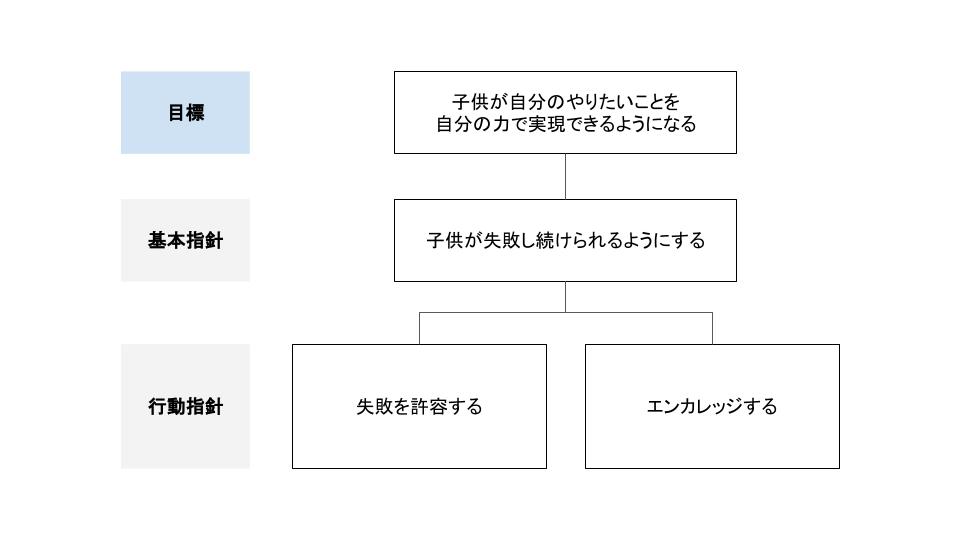 f:id:ukichiron:20210214221519p:plain