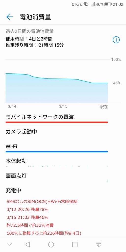 f:id:ukki0309:20180401103850j:plain
