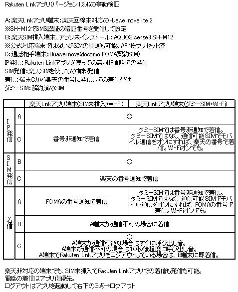 f:id:ukki0309:20200412093455p:plain