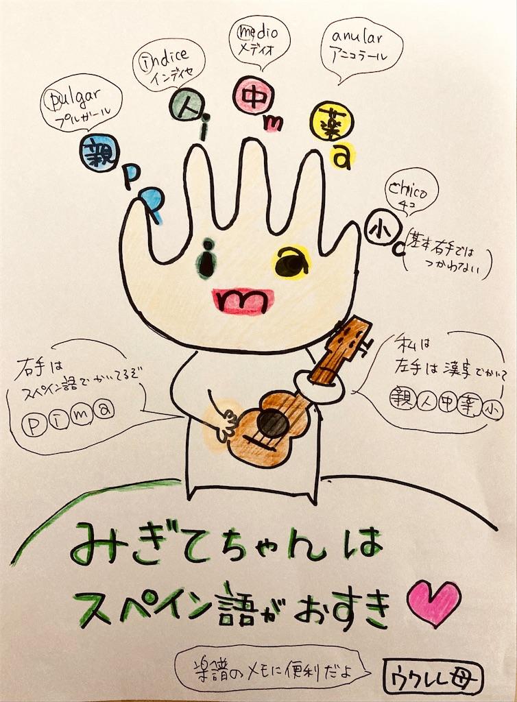 f:id:ukulelefun:20200531213253j:image