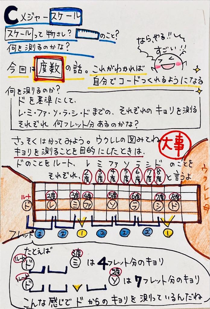 f:id:ukulelefun:20200606215556j:image