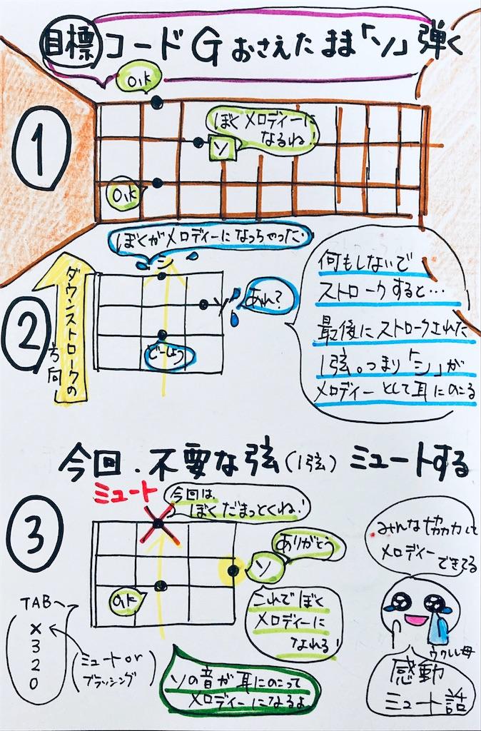 f:id:ukulelefun:20200607214915j:image