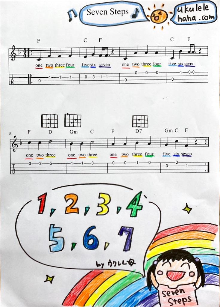 f:id:ukulelefun:20200912183157j:image