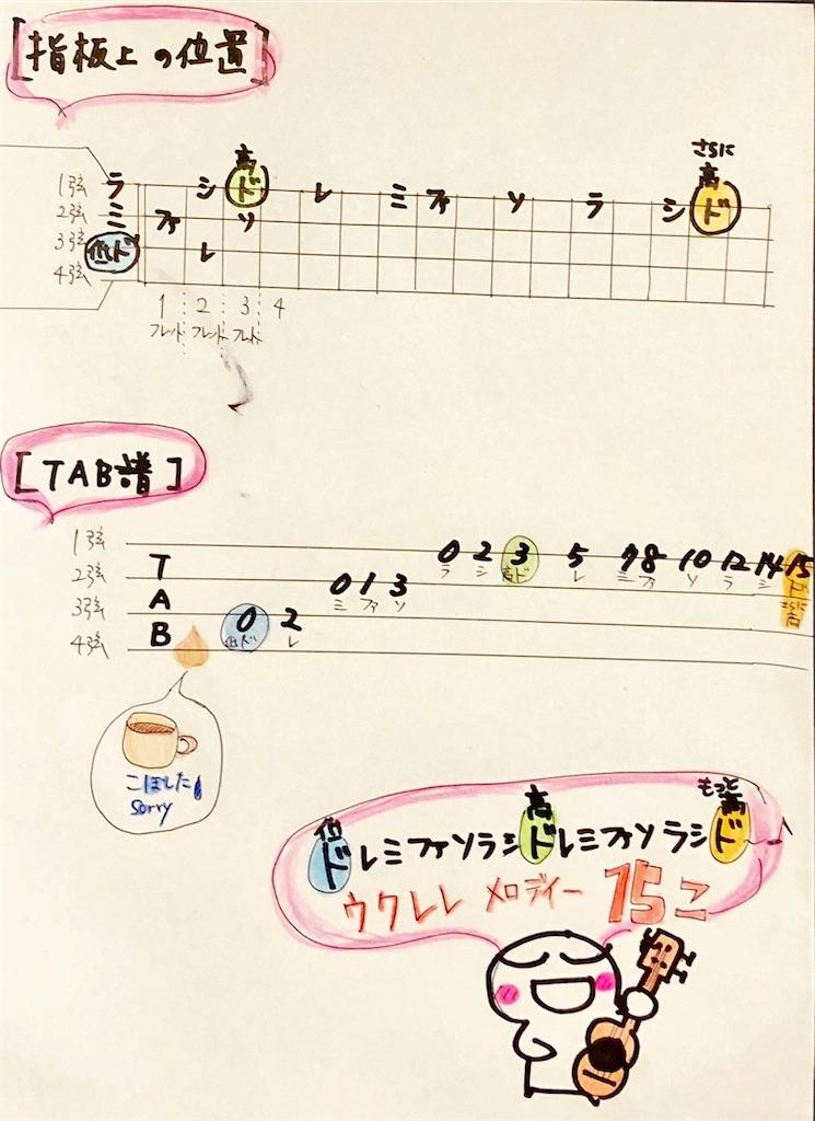 f:id:ukulelefun:20200918134434j:image