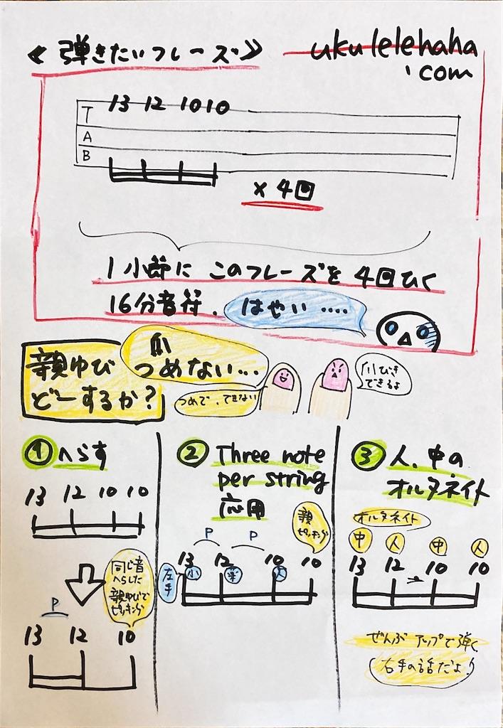 f:id:ukulelefun:20200926181226j:image