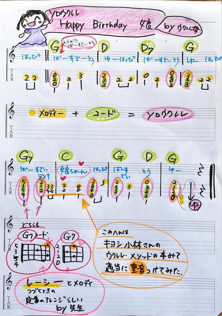 f:id:ukulelefun:20200927120551j:image