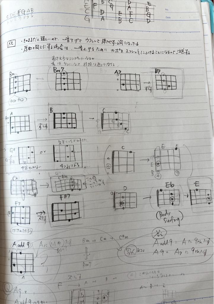 f:id:ukulelefun:20201002112044j:image