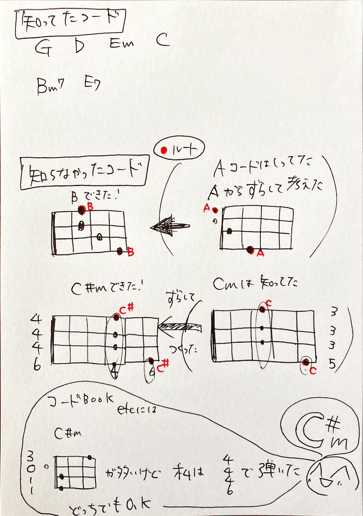 f:id:ukulelefun:20201002114034j:image
