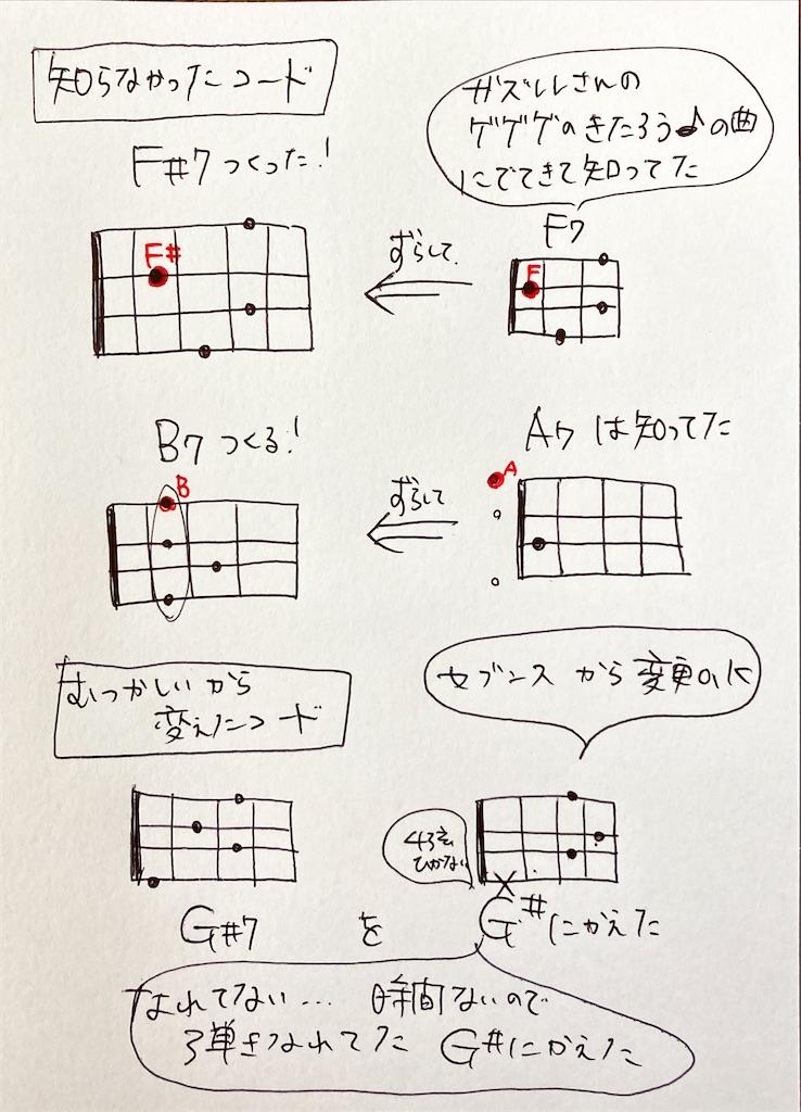 f:id:ukulelefun:20201002114048j:image
