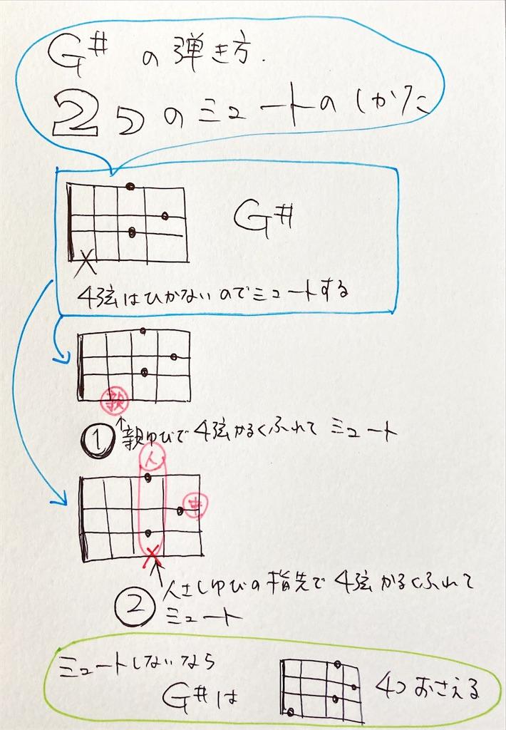 f:id:ukulelefun:20201002114057j:image
