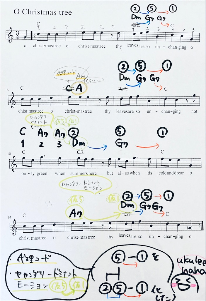 f:id:ukulelefun:20201027130550j:image