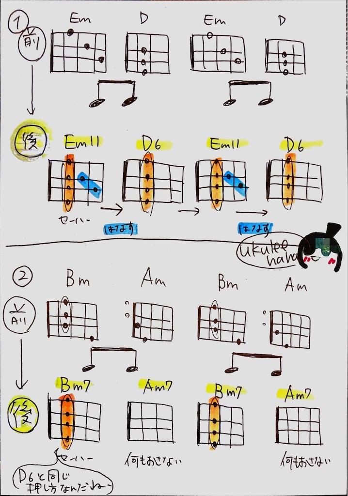 f:id:ukulelefun:20201103171450j:image