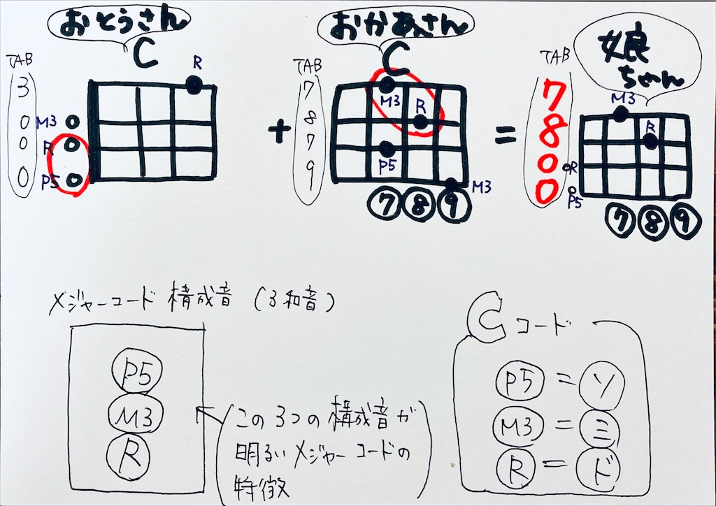f:id:ukulelefun:20201114144546j:image
