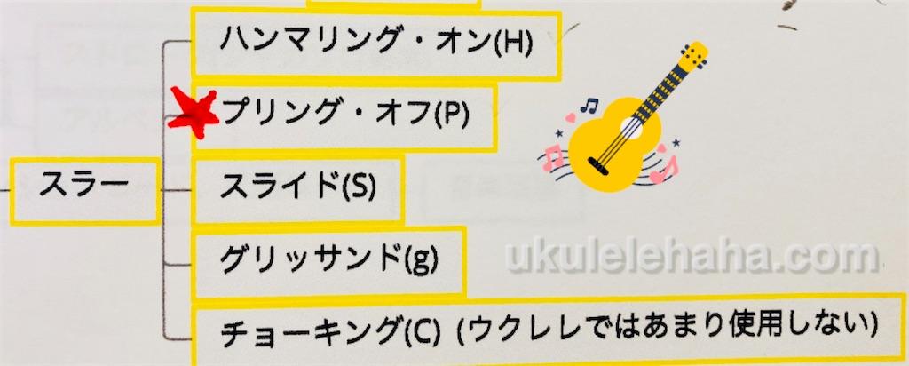 f:id:ukulelefun:20201115161724j:image