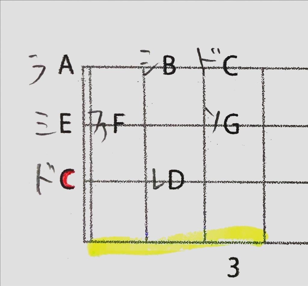 f:id:ukulelefun:20201212150916j:image
