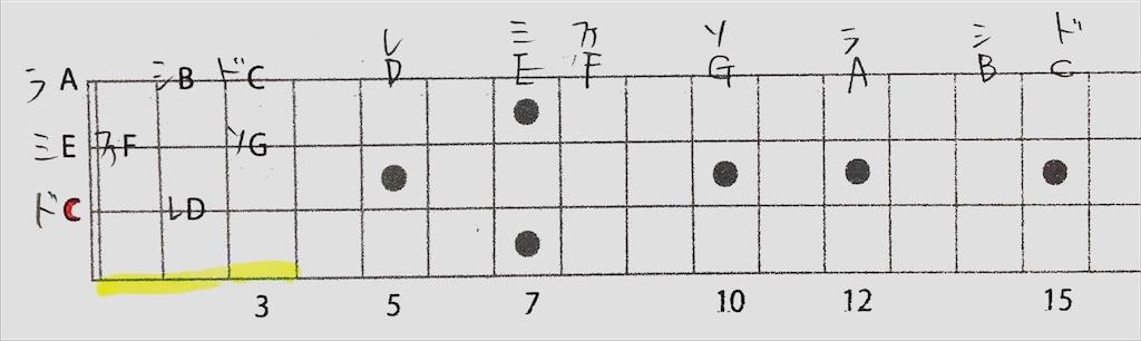 f:id:ukulelefun:20201212150940j:image