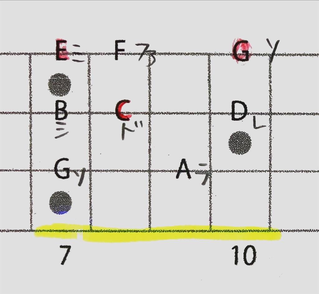 f:id:ukulelefun:20201212151026j:image