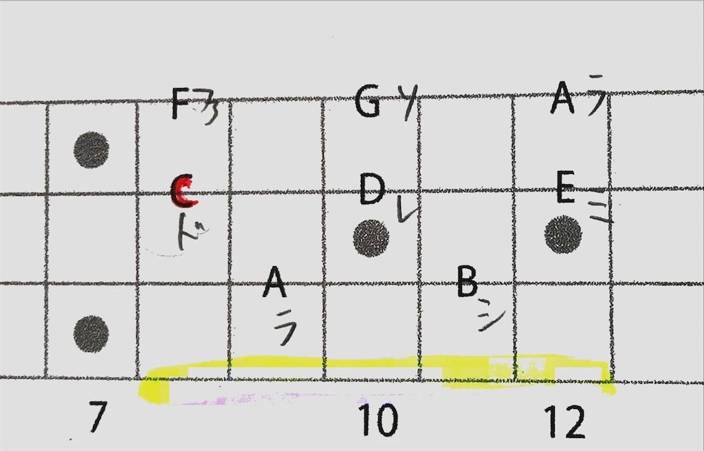 f:id:ukulelefun:20201212151045j:image