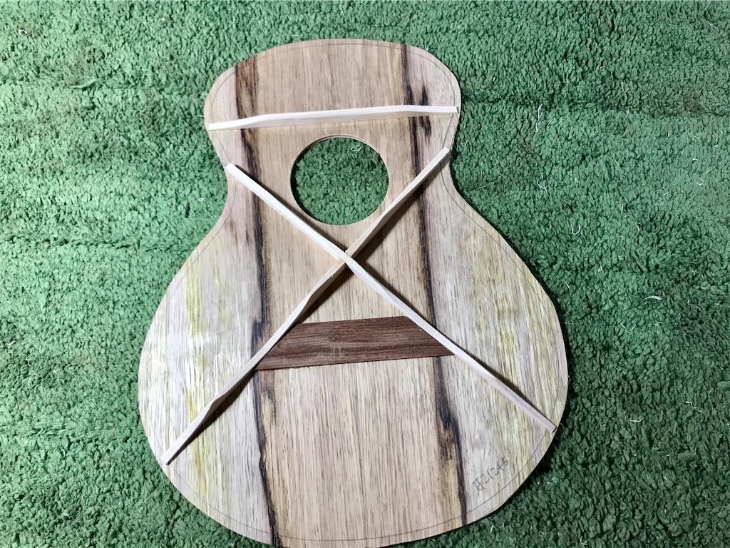 f:id:ukulelefun:20210124144910j:image