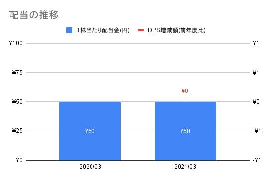 f:id:ul-1:20210929144544p:plain