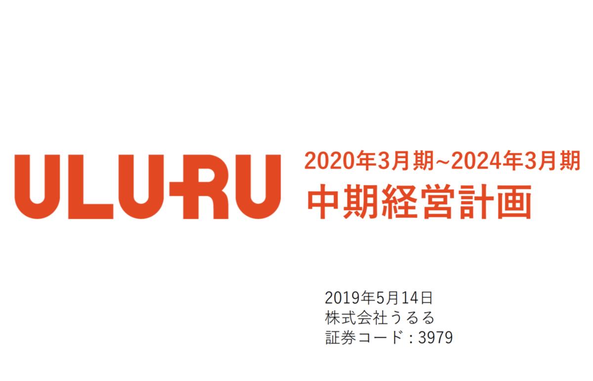 f:id:uluru5:20200305184155p:plain