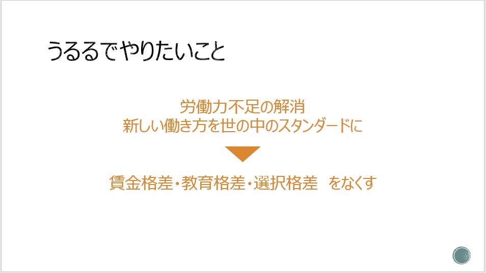 f:id:ulurubiz:20201120215110p:plain