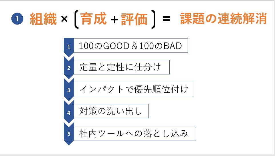 f:id:ulurubiz:20201120215351p:plain