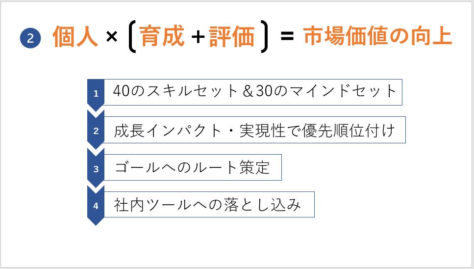 f:id:ulurubiz:20201120215410p:plain