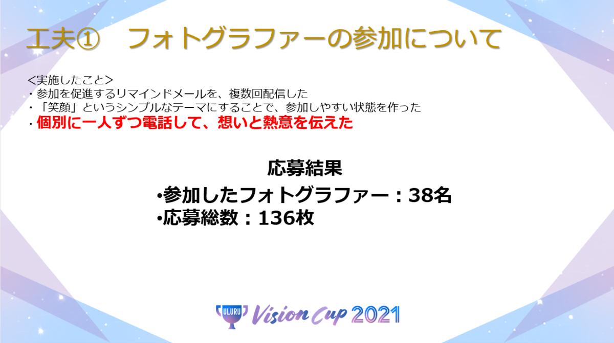 f:id:ulurubiz:20210708082353p:plain
