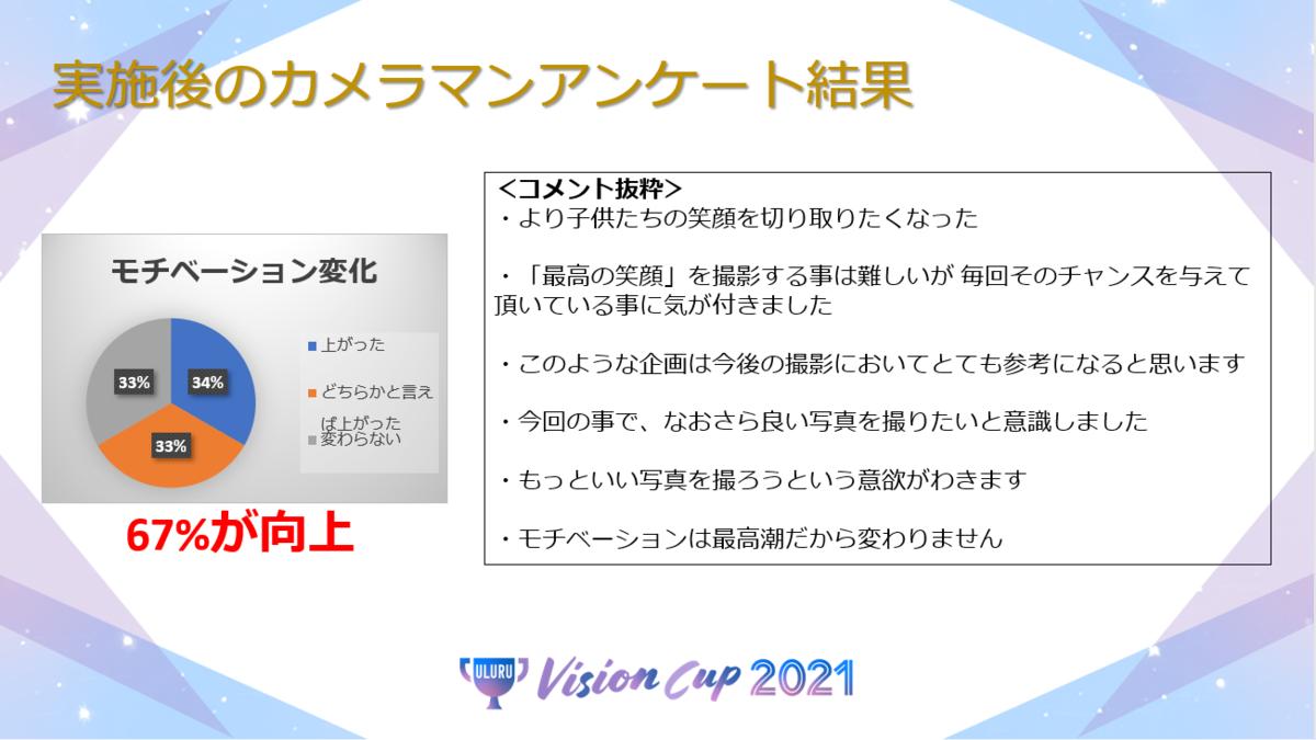 f:id:ulurubiz:20210708082410p:plain