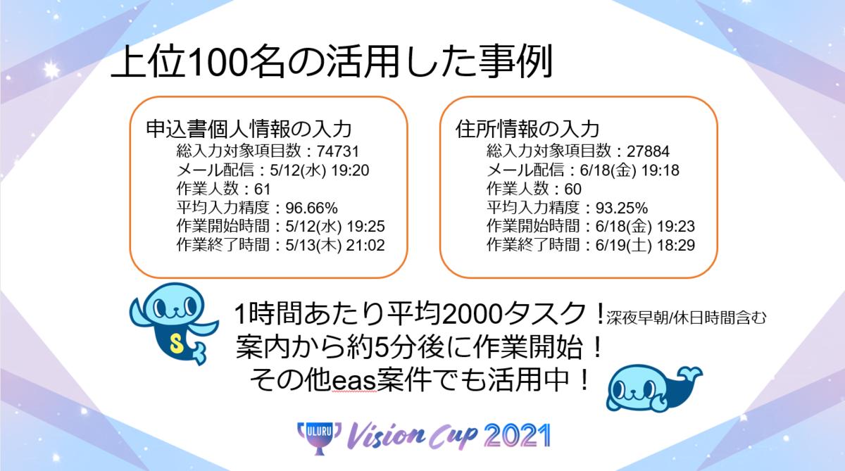 f:id:ulurubiz:20210708082552p:plain