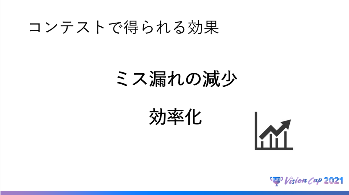 f:id:ulurubiz:20210708082656p:plain