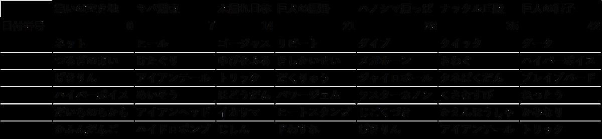 f:id:uluulu3333:20191228195201p:plain