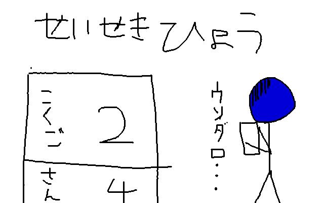 f:id:um9-0213-0303:20170724233043p:plain