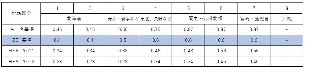f:id:uma-chu:20200102202256p:plain