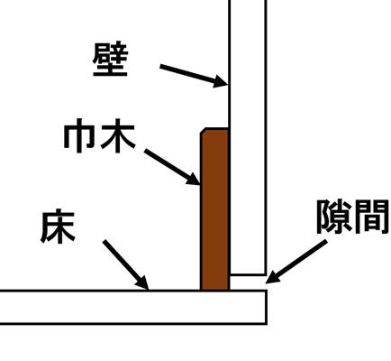 f:id:uma-chu:20200109201557p:plain