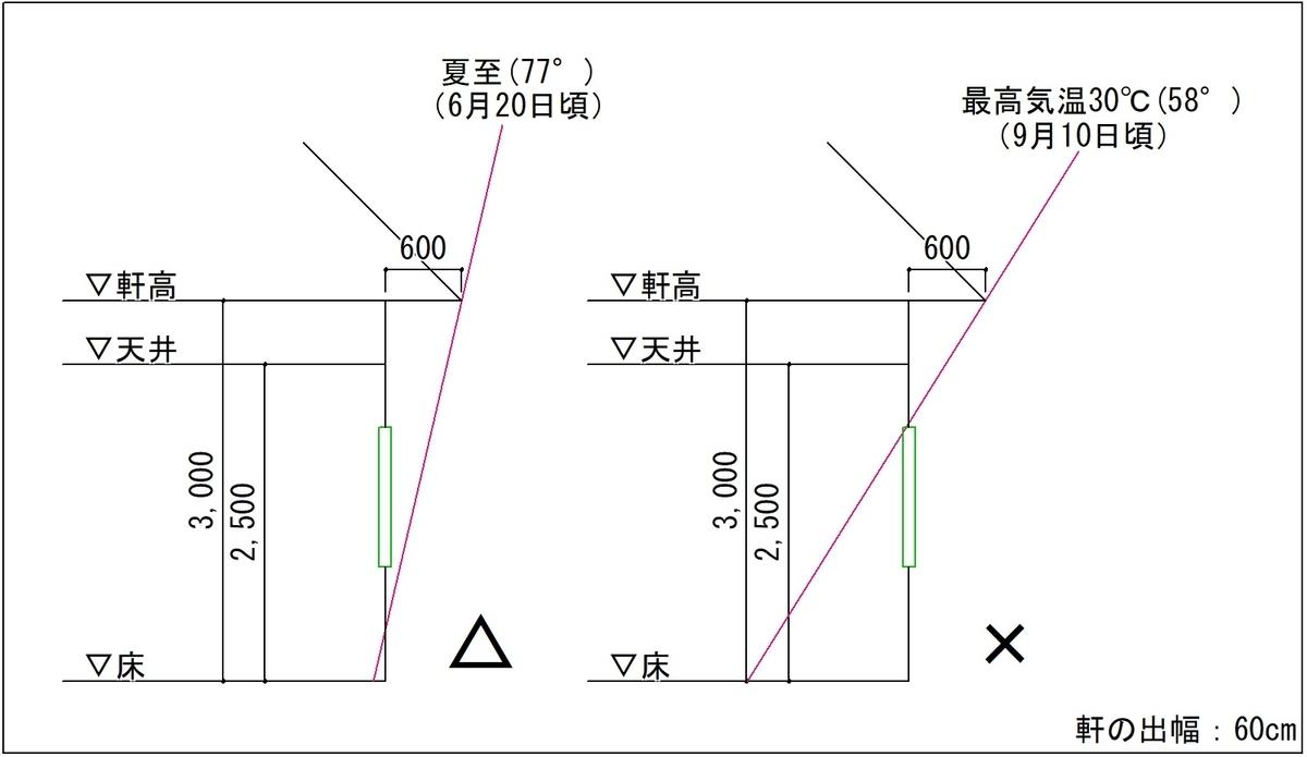 f:id:uma-chu:20201022153927j:plain