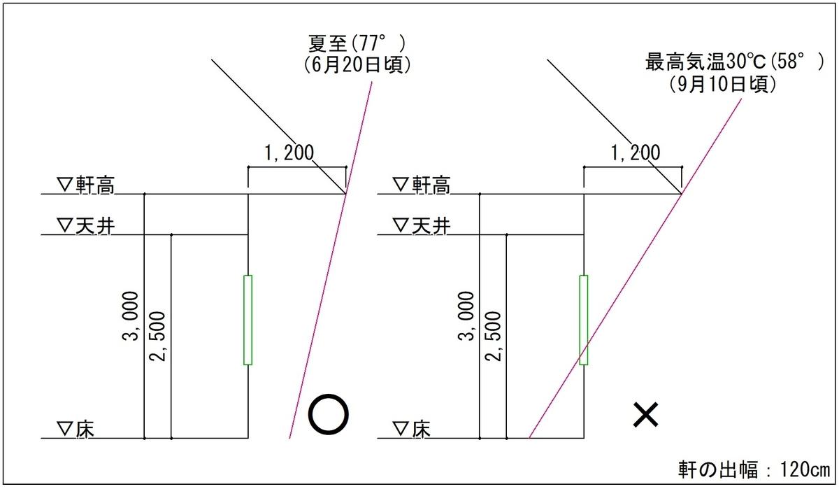 f:id:uma-chu:20201022154241j:plain