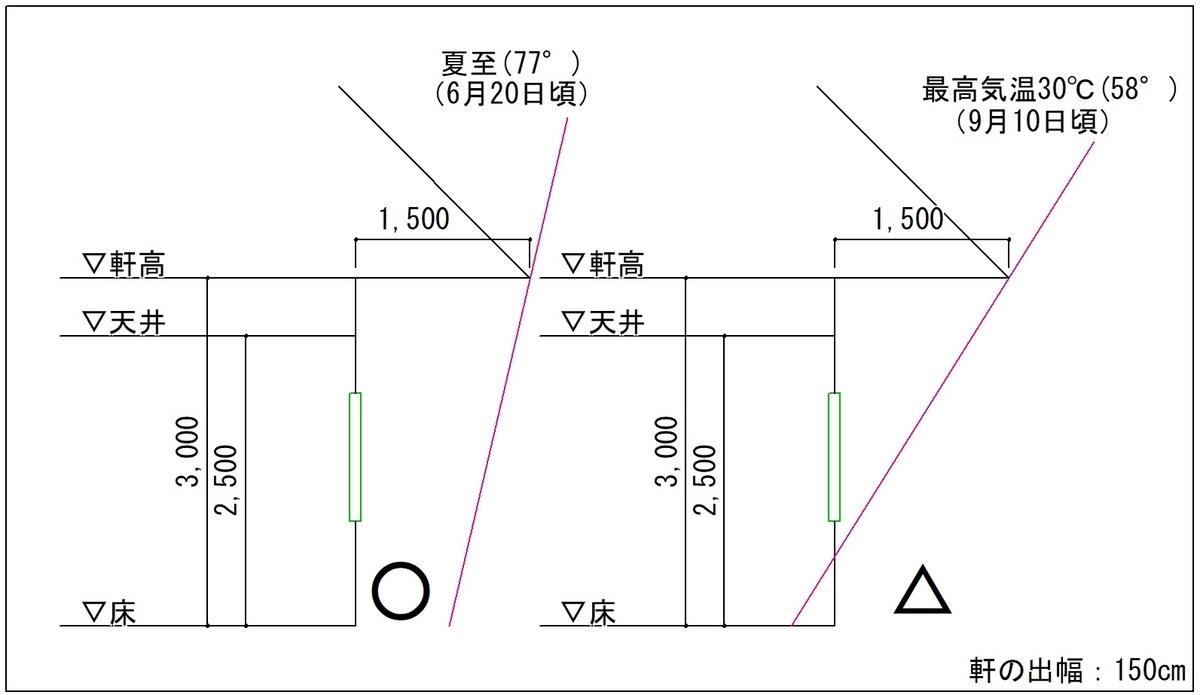 f:id:uma-chu:20201022154249j:plain