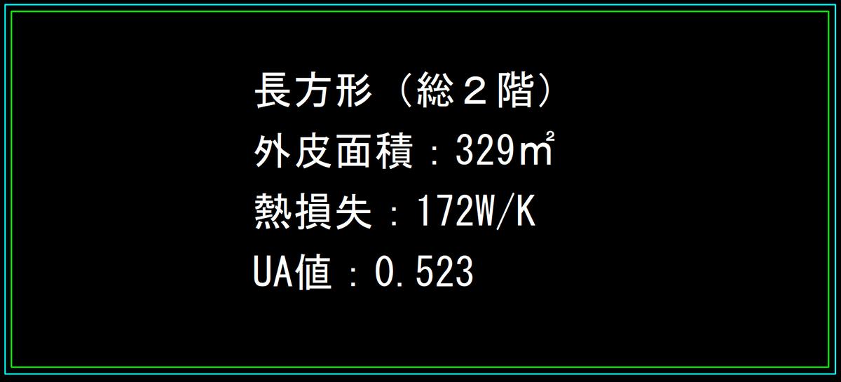 f:id:uma-chu:20210311153923p:plain